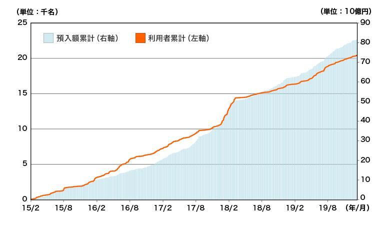 グラフ01_Ver1.0.png