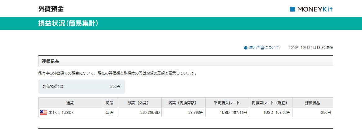 新卒ブログ積立結果.png