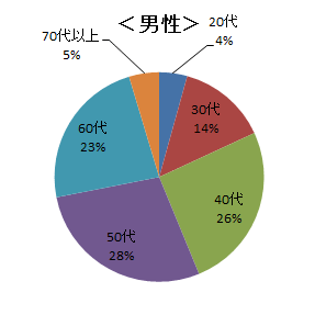 chart04.png