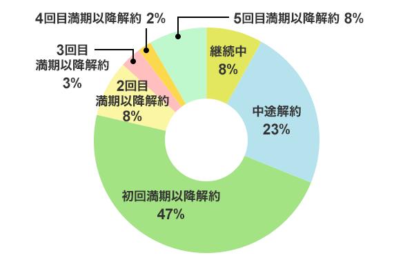 グラフ03_Ver1.0.png