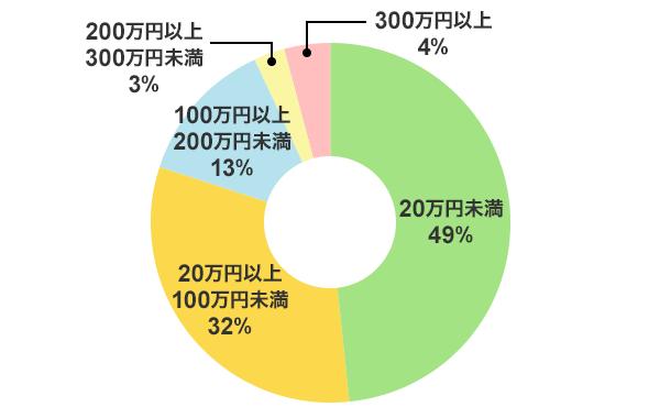グラフ02_Ver1.0.png