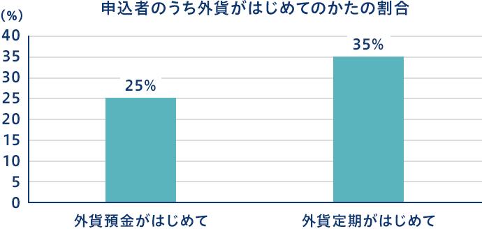 graph01.png