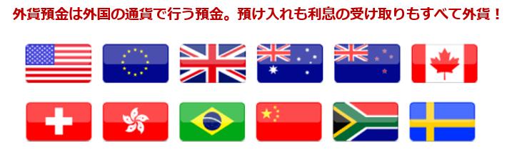 外貨預金は外国の通貨で行う預金。預け入れも利息の受け取りもすべて外貨!
