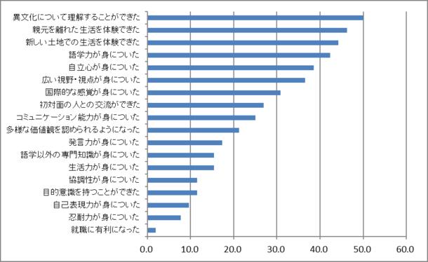 1026_graph04.png