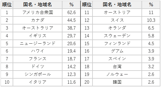 1026_tablegraph01.PNG