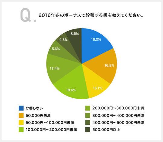 sakidori_graph_03.jpg