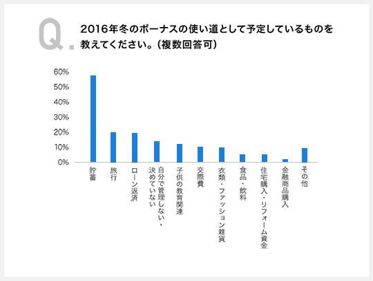 sakidori_graph_02.jpg