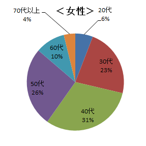 chart05.png