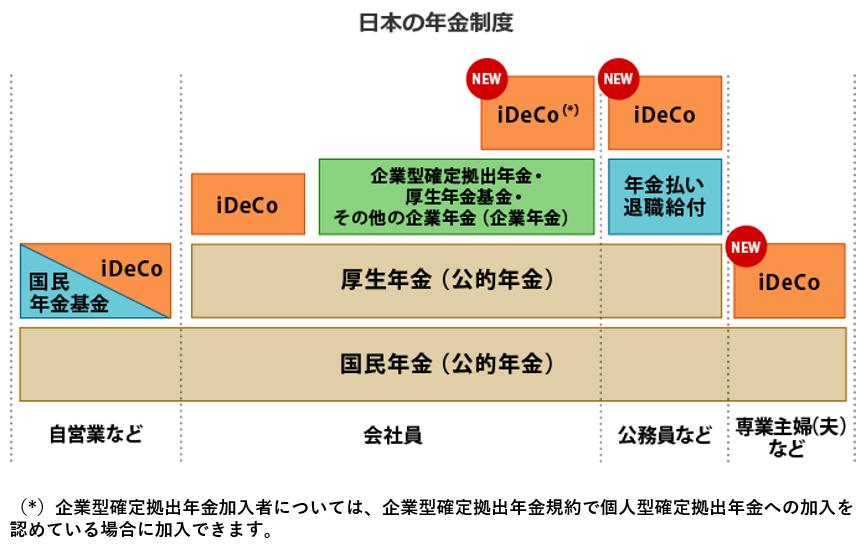日本の年金制度.PNG