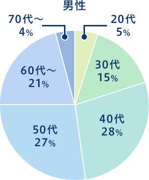 graph04_01.jpg