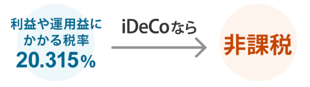 iDeCO2.PNG