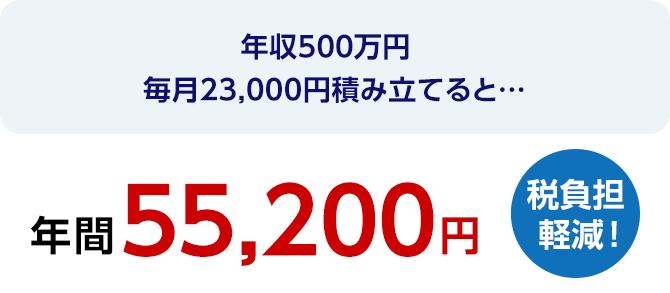 年収500万円 毎月23,000円積み立てると... 年間5,5200円 税負担軽減!